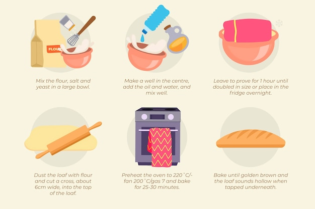 Hausgemachtes brotrezept illustriert Kostenlosen Vektoren