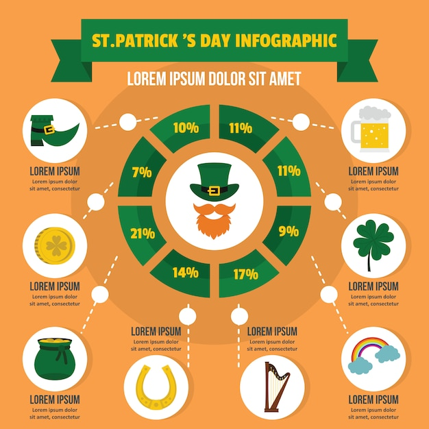 Heiliges patrick day-infographic konzept, flache art Premium Vektoren