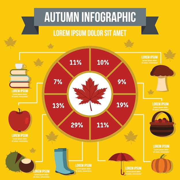 Herbst infographik vorlage, flachen stil Premium Vektoren