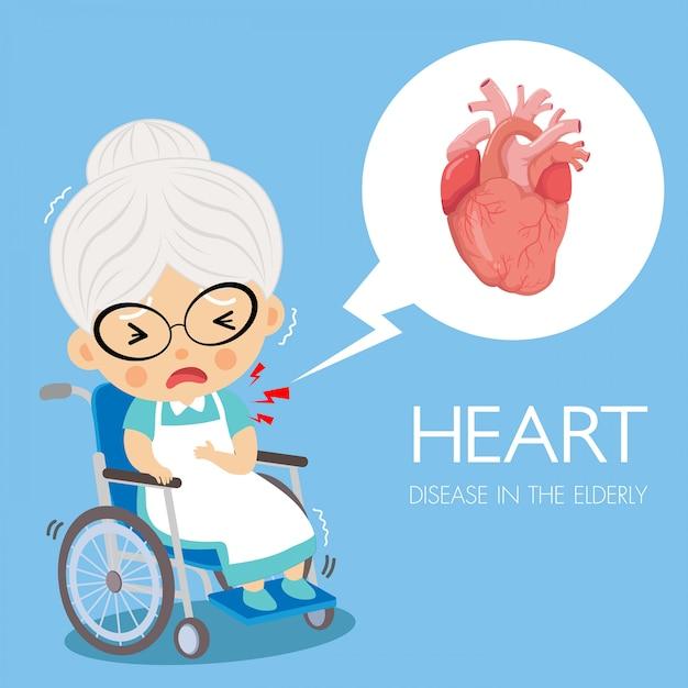 Herzkrankheit der kardiologie bei der großmutter. Premium Vektoren