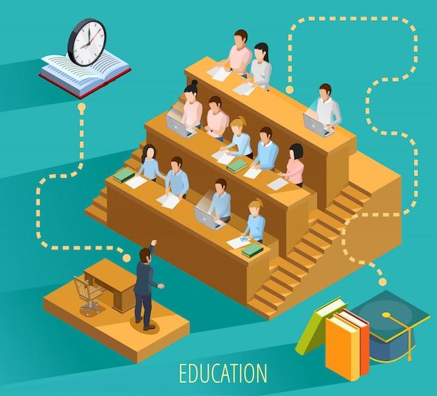 Hochschulbildungs-konzept-isometrisches plakat Premium Vektoren
