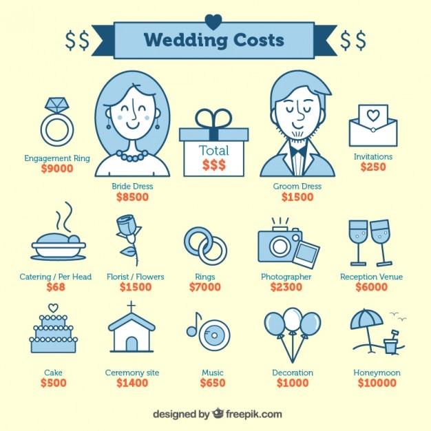 Hochzeitskosten Kostenlosen Vektoren