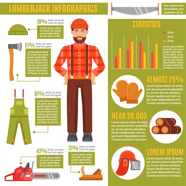 Holzfäller und arbeitswerkzeuge infografiken Kostenlosen Vektoren