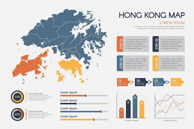 Hong kong karte infografik Kostenlosen Vektoren