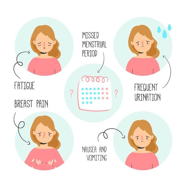 Illustrationskonzept für schwangerschaftssymptome Kostenlosen Vektoren