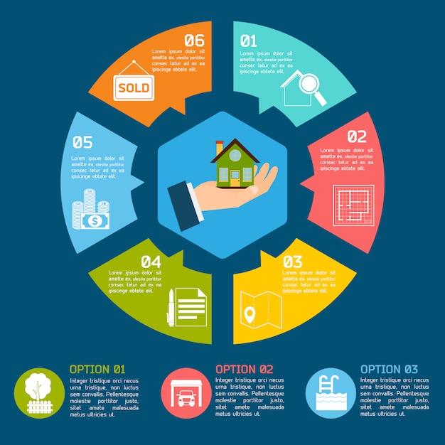 Immobilien-infografiken Kostenlosen Vektoren
