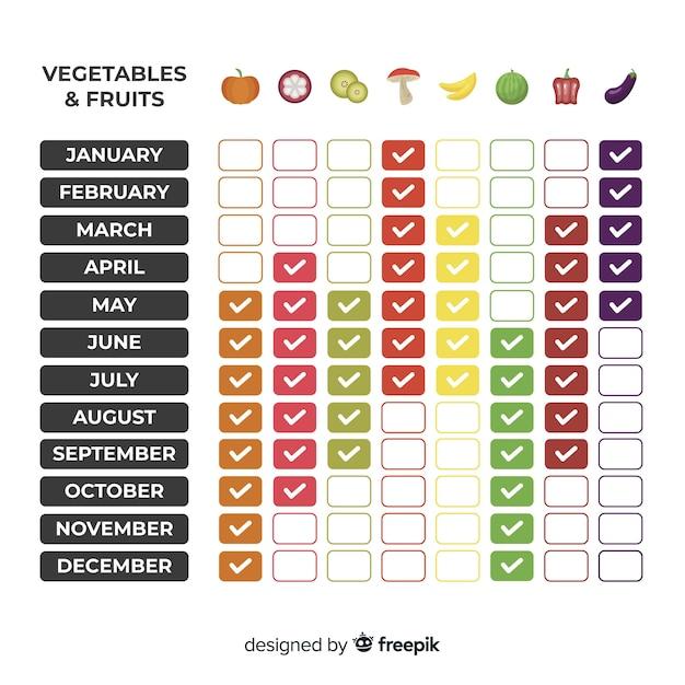 Indexkalender mit saisonalem gemüse und obst Kostenlosen Vektoren