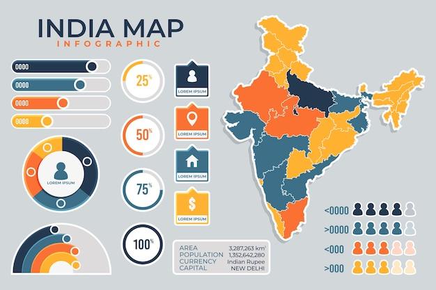 Indien karte infografiken Kostenlosen Vektoren