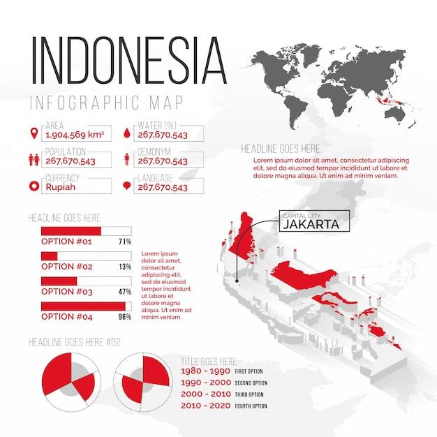 Indonesien karte infografiken Kostenlosen Vektoren