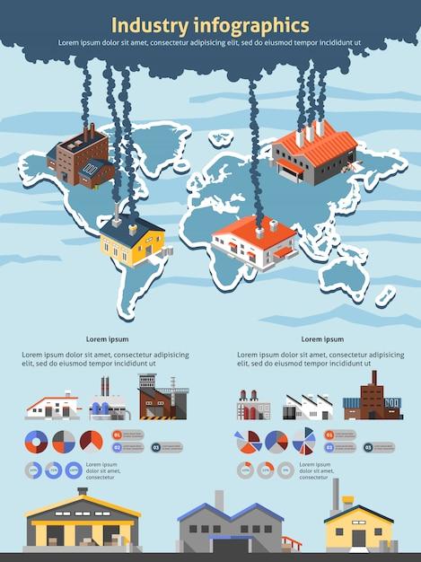 Industrie infographik vorlage set Kostenlosen Vektoren