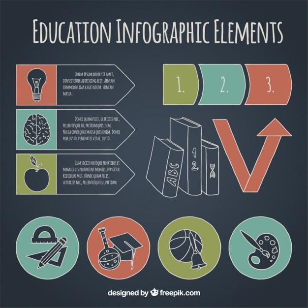 Infografie über verschiedene aspekte des educaciuon Kostenlosen Vektoren