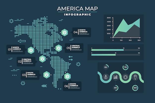 Infografik der amerika-karte im flachen design Kostenlosen Vektoren