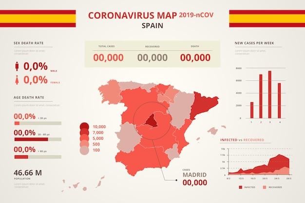 Corona Virus Landkarte