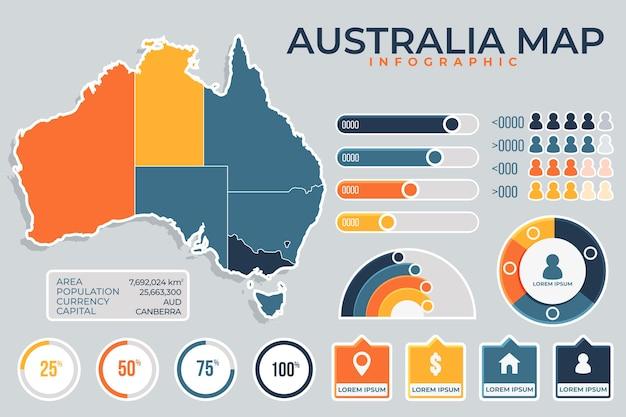 Infografik der farbigen australienkarte im flachen design Premium Vektoren
