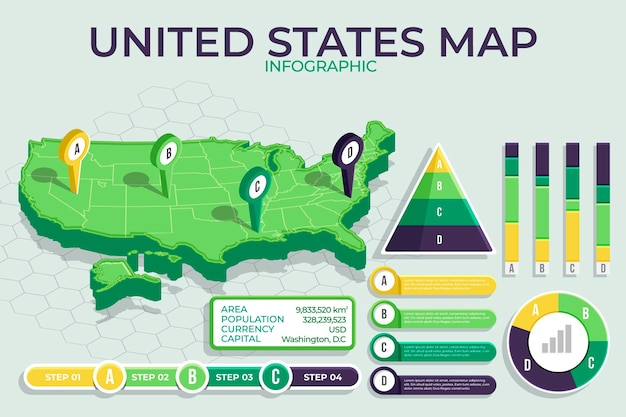 Infografik der isometrischen amerikakarte Premium Vektoren