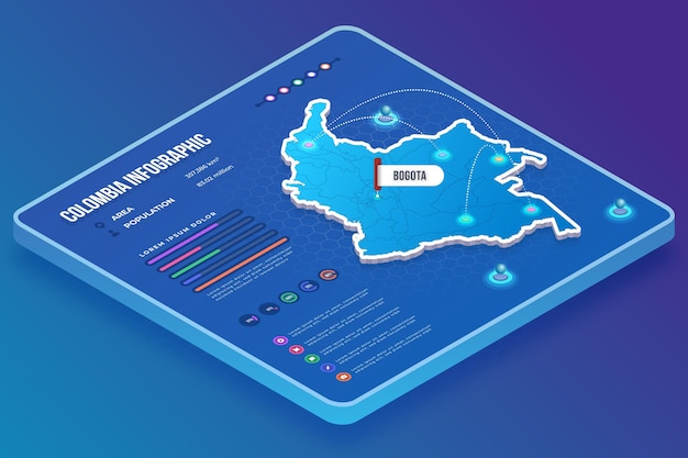 Infografik der isometrischen kolumbienkarte Premium Vektoren