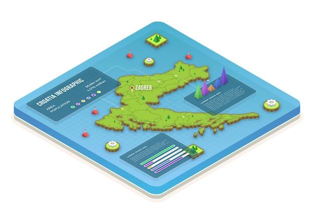 Infografik der isometrischen kroatienkarte Premium Vektoren