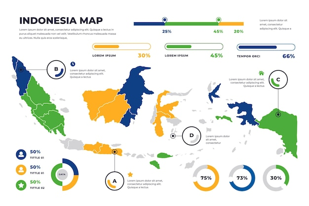 Infografik der linearen indonesien-karte Kostenlosen Vektoren
