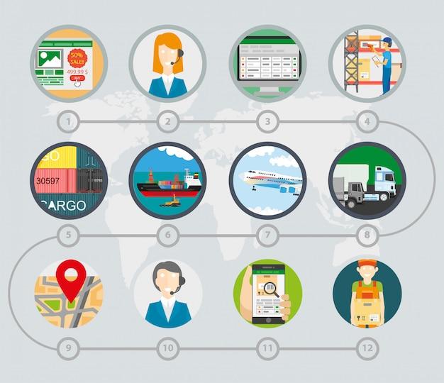Infografik des transportlogistikprozesses Premium Vektoren