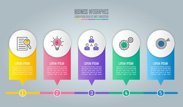 Infografik-design-business-konzept mit 5 optionen, teile oder prozesse. Premium Vektoren