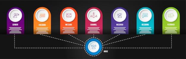 Infografik-elemente der lärm-zeitleiste mit sieben stufen auf schwarz b Premium Vektoren