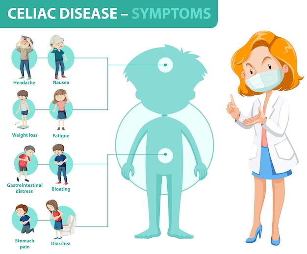 Infografik informationen zu zöliakie-symptomen Kostenlosen Vektoren