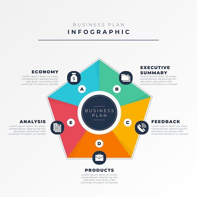 Infografik-konzept des geschäftsplans Kostenlosen Vektoren