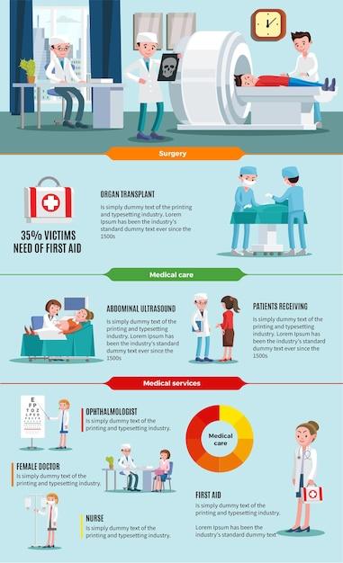 Infografik-konzept für das gesundheitswesen Kostenlosen Vektoren
