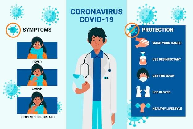 Infografik mit coronavirus-symptomen Kostenlosen Vektoren