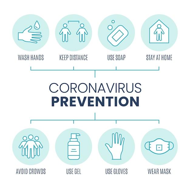 Infografik-pack-vorlage zur coronavirus-prävention Kostenlosen Vektoren