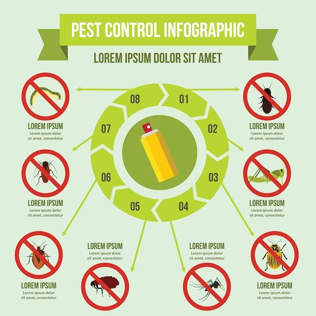 Infografik-schablone der schädlingsbekämpfung, flachen stil Premium Vektoren