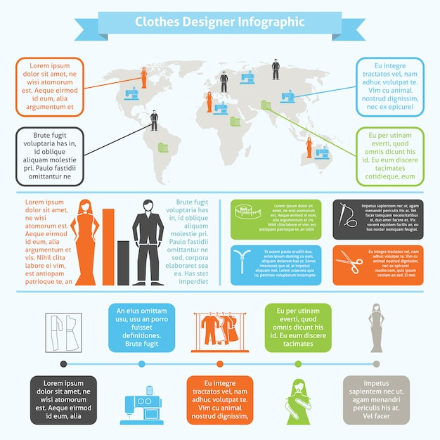 Infografik-set für kleidungsdesigner Kostenlosen Vektoren
