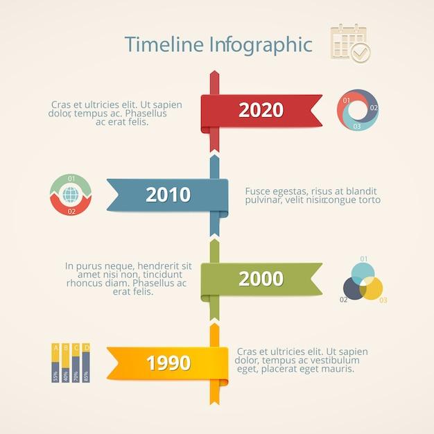 Infografik timeline vector template mit symbolen und diagrammen Kostenlosen Vektoren