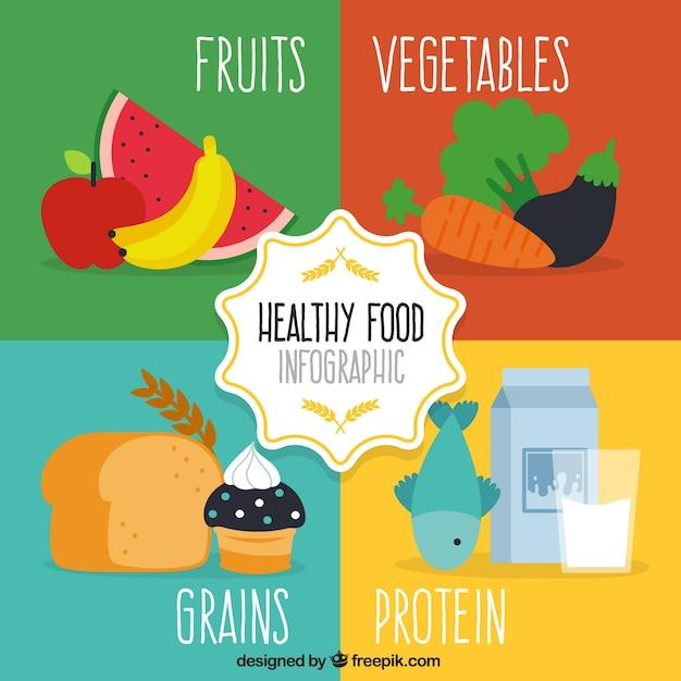 Infografik über gesunde ernährung Kostenlosen Vektoren