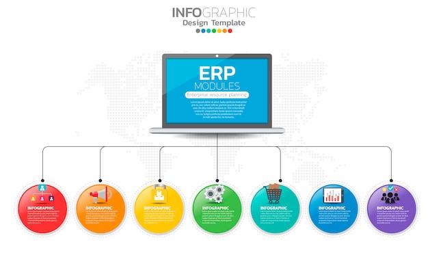 Infografik von erp-modulen (enterprise resource planning) mit diagramm-, diagramm- und symboldesign. Premium Vektoren