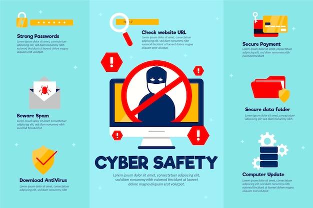 Infografik vor cyberangriffen schützen Kostenlosen Vektoren