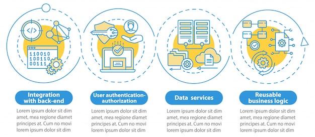 Infografik-vorlage für softwareentwicklungsvektoren. gestaltungselemente der geschäftspräsentation Premium Vektoren