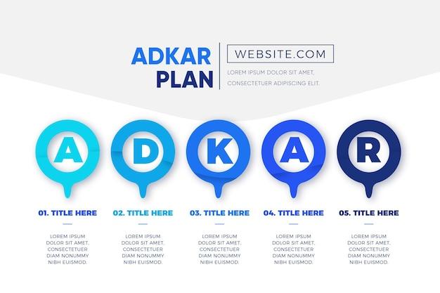 Infografik-vorlage mit blauem adkar-plan Kostenlosen Vektoren