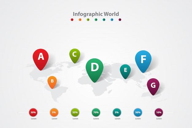 Infografik weltkarte, transport kommunikationsinformationsplan Premium Vektoren