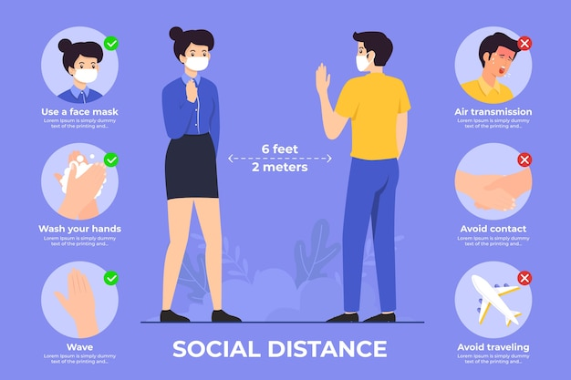 Infografik, wie man soziale distanz hält Kostenlosen Vektoren