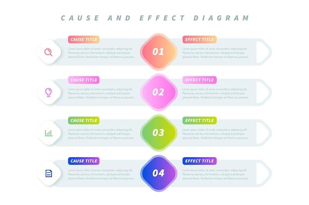 Infografik zu ursache und wirkung von farbverläufen Kostenlosen Vektoren