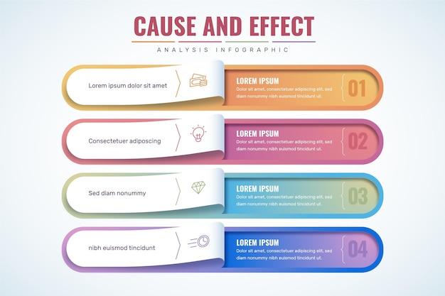 Infografik zu ursache und wirkung von farbverläufen Premium Vektoren
