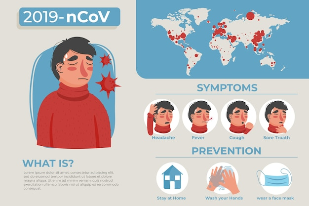 Infografik zum coronavirus-konzept Kostenlosen Vektoren