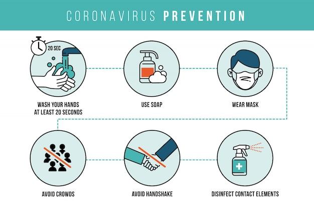 Infografik zur coronavirus-prävention bleibt sicher Premium Vektoren