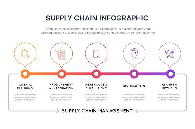 Infografik zur lieferkette Kostenlosen Vektoren