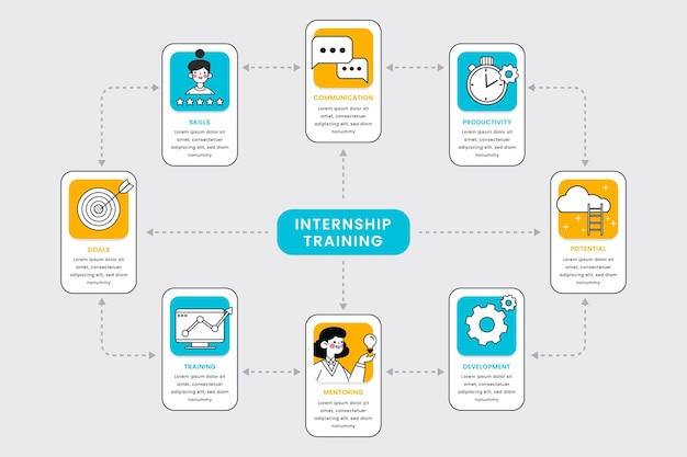 Infografik zur praktikumsausbildung Premium Vektoren