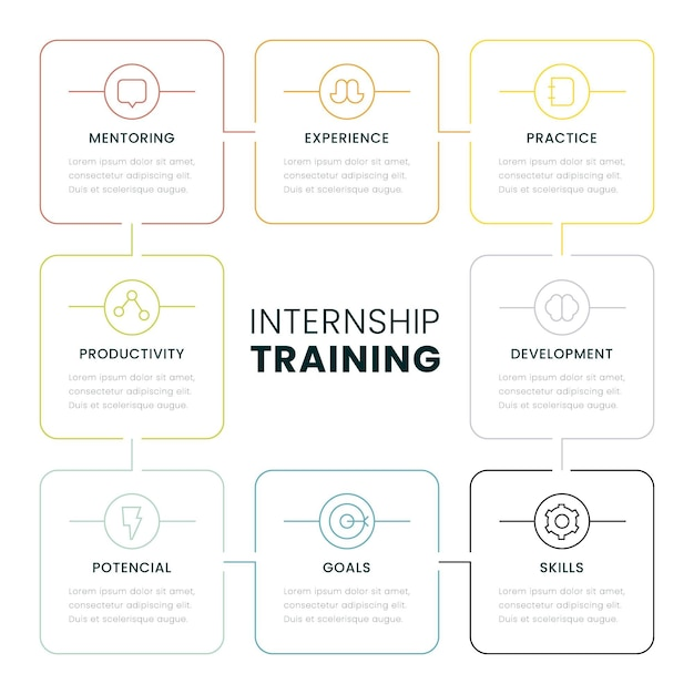 Infografik zur praktikumsausbildung Kostenlosen Vektoren