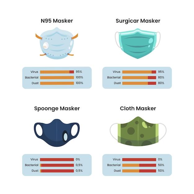 Infografik zur wirksamkeit von schutzmasken Kostenlosen Vektoren