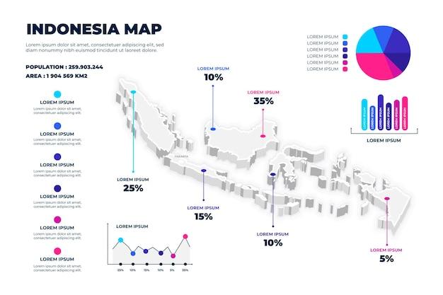 Infografiken der isometrischen indonesien-karte Kostenlosen Vektoren