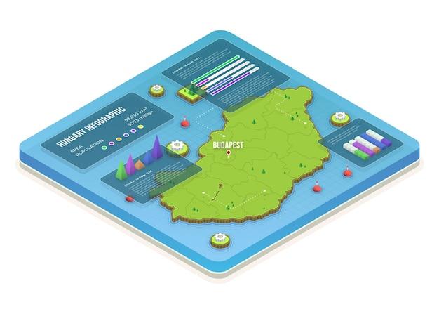 Infografiken der isometrischen ungarnkarte Kostenlosen Vektoren